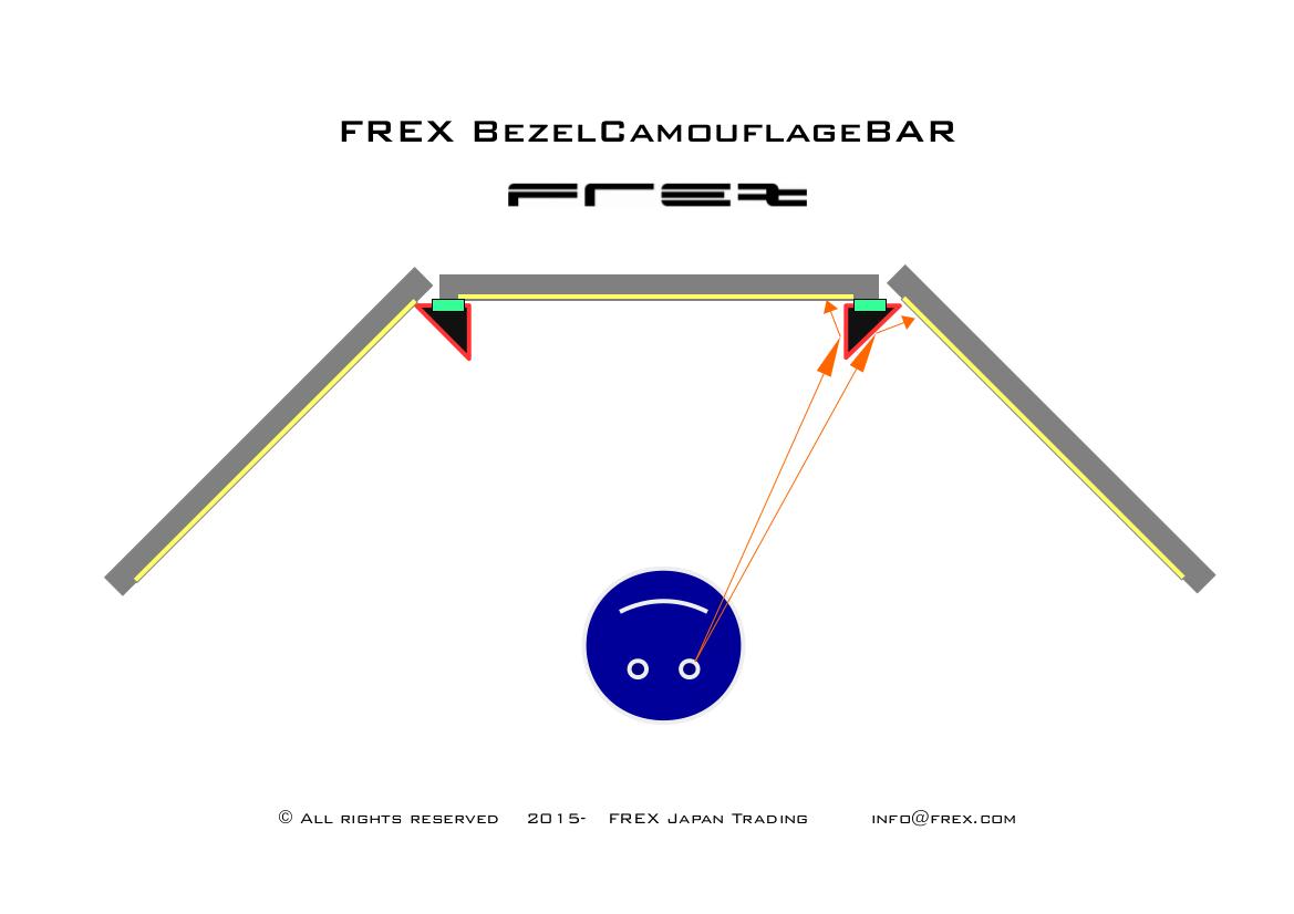La Bezel Camouflage Bar de Frex (Camoufler vos bords d'écrans)