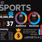 L'eSport est-il naïf ?